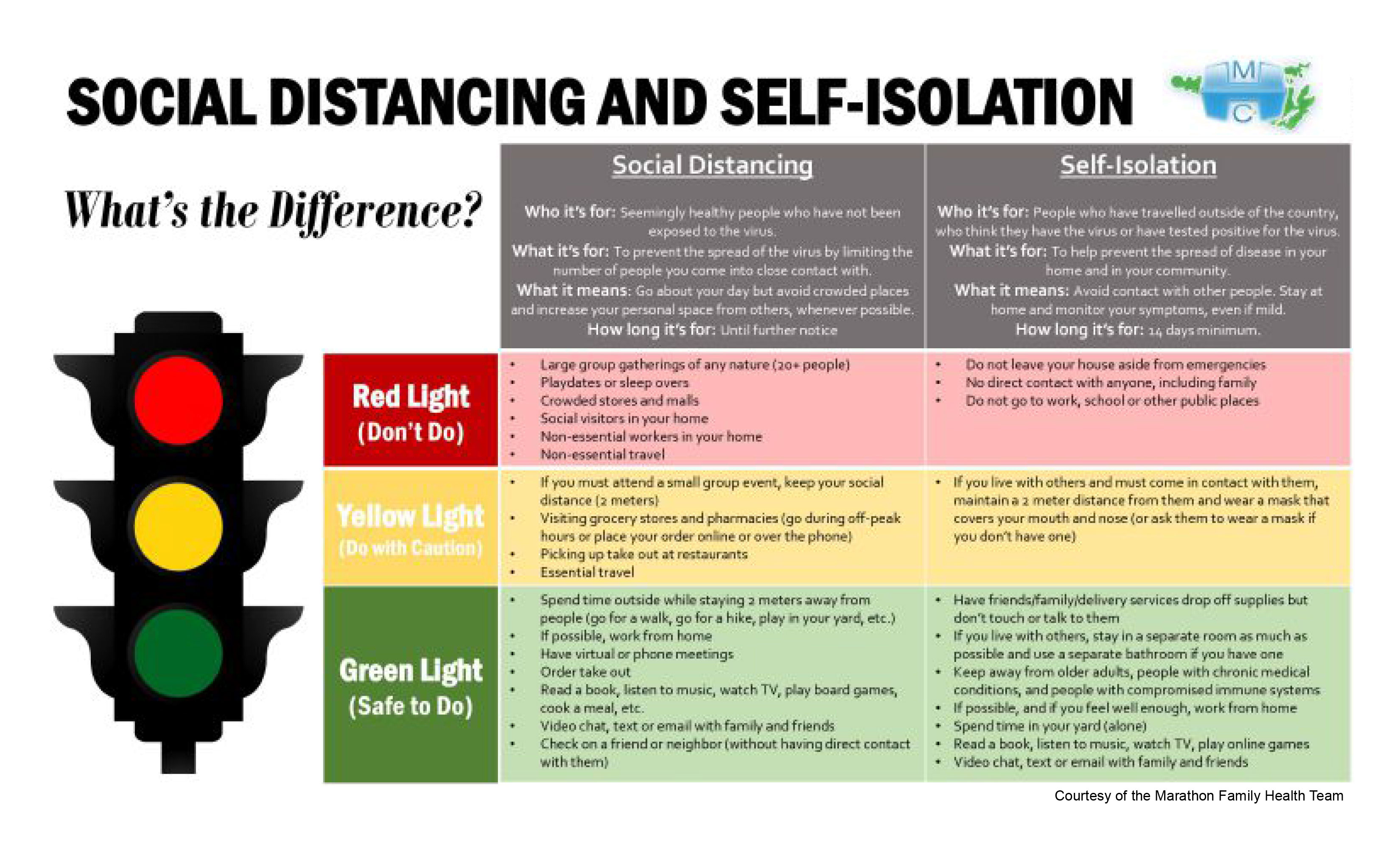 Image of Social Distancing and Self-Isolation Poster